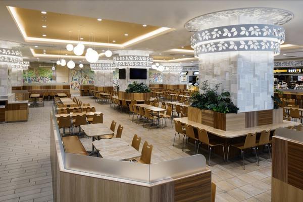 Com for K furniture mall karur